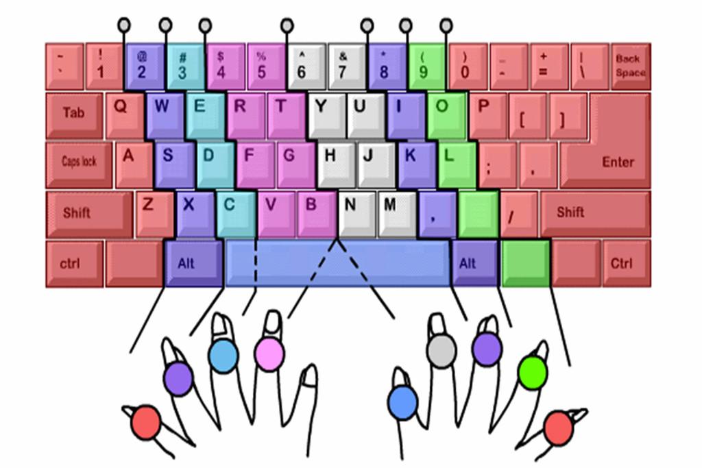 两款实用的键盘指法练习软件